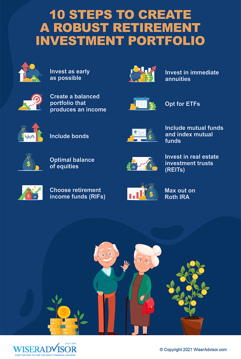 10 Steps to Create a Robust Retirement Investment Portfolio