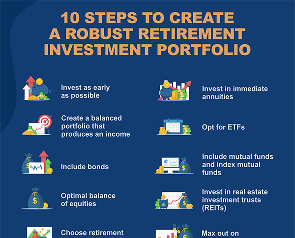 https://wiseradvior.s3.amazonaws.com/wiseradvisor/infographics/small/10-Ways-to-Create-a-Robust-Retirement-Investment-Portfolio-small.jpg