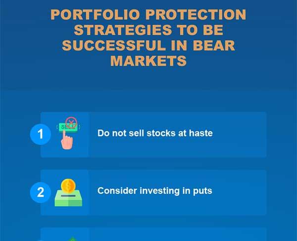 https://wiseradvior.s3.amazonaws.com/wiseradvisor/infographics/small/PORTFOLIO-PROTECTION-STRATEGIES-TO-BE-SUCCESSFUL-IN-BEAR-MARKETS-small.jpg