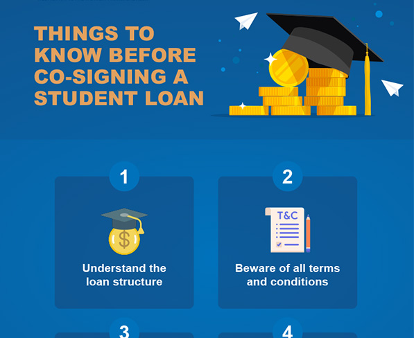 https://wiseradvior.s3.amazonaws.com/wiseradvisor/infographics/small/THINGS-TO-KNOW-BEFORE-CO-SIGNING-A-STUDENT-LOAN-small.jpg